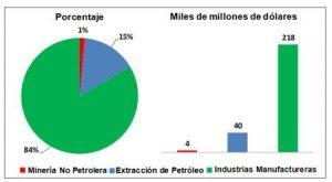 exportaciones2012