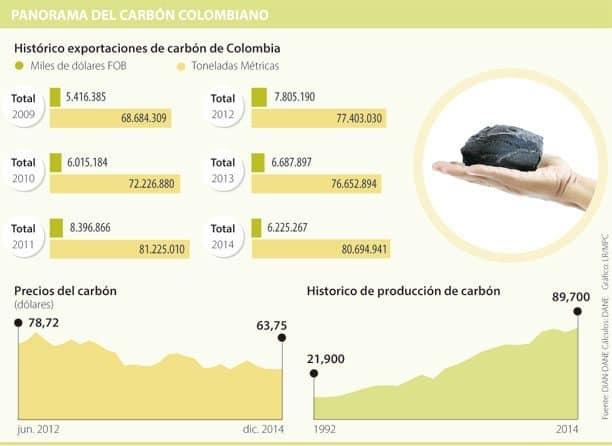 precio0202612carbon
