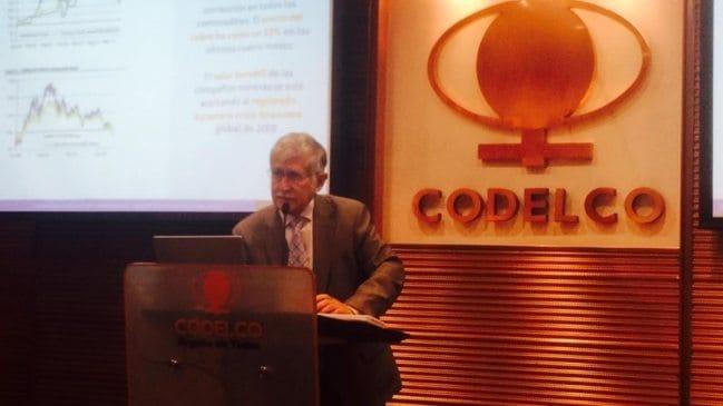 codelcocp