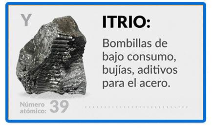 Itrio